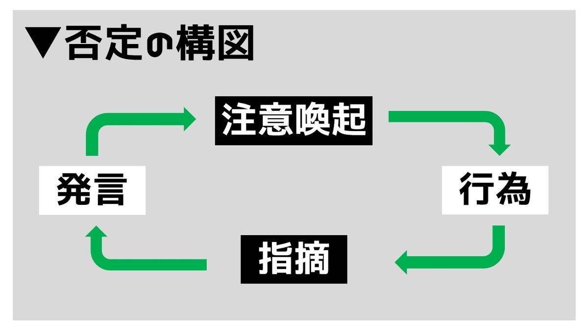 f:id:EMmiZooki:20200603115026j:plain