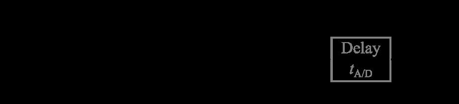 f:id:ENOTYAMA:20200101210459p:plain