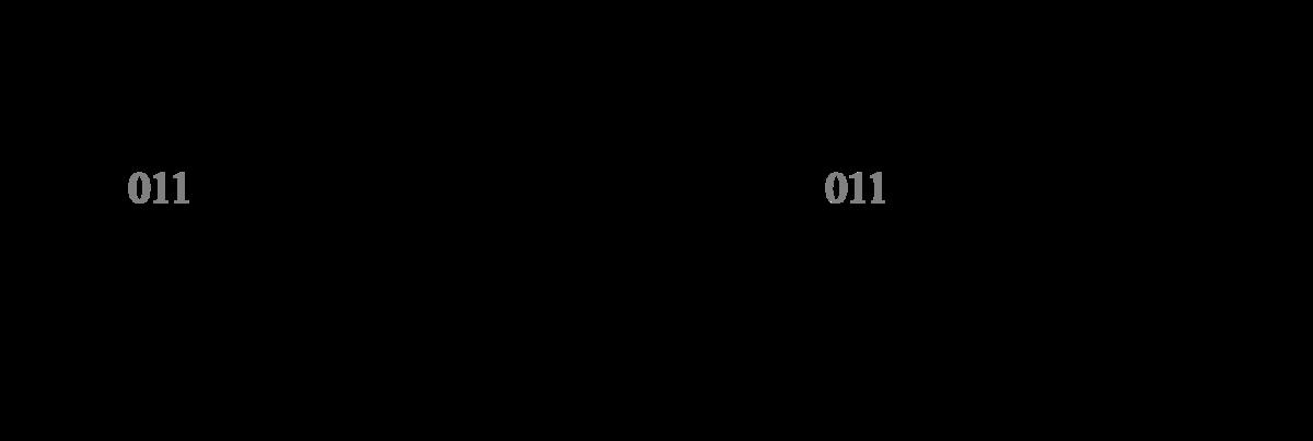 f:id:ENOTYAMA:20200112191637p:plain