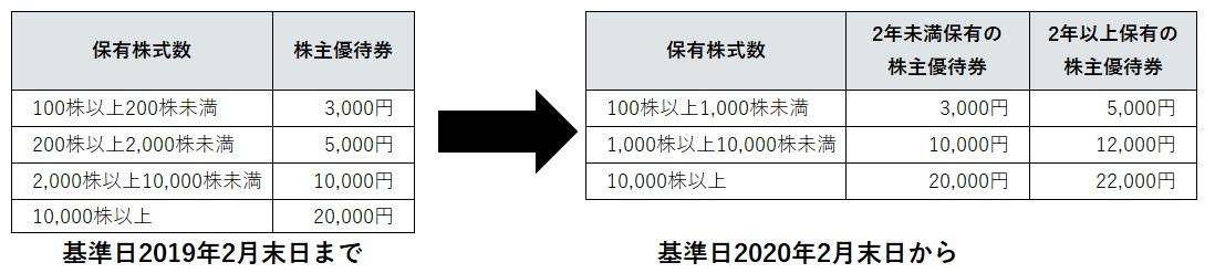 f:id:ERIx:20200604174720j:plain