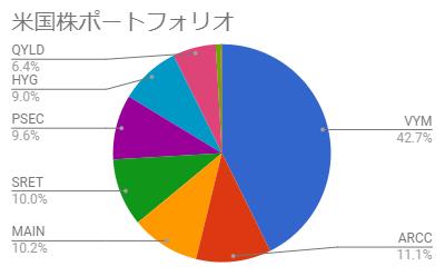 f:id:E_Akama:20201202164722p:plain