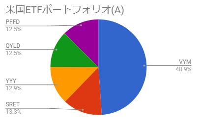 f:id:E_Akama:20201223073500p:plain
