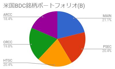 f:id:E_Akama:20201223073510p:plain