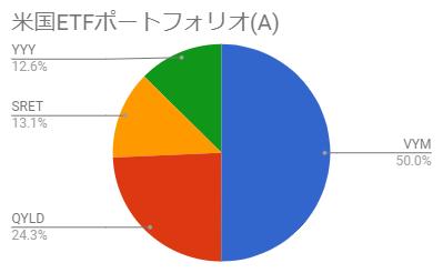 f:id:E_Akama:20210107074730p:plain