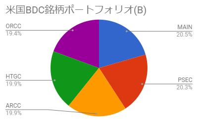 f:id:E_Akama:20210107075240p:plain
