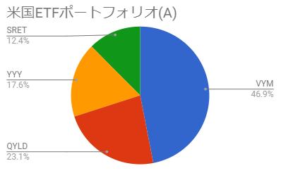 f:id:E_Akama:20210210082347p:plain