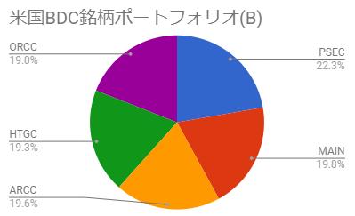 f:id:E_Akama:20210210082626p:plain