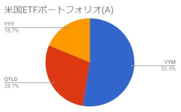 f:id:E_Akama:20210309085915p:plain