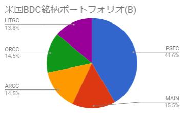 f:id:E_Akama:20210309090154p:plain