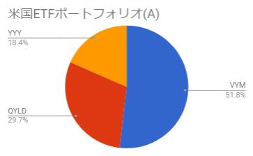 f:id:E_Akama:20210409081936p:plain