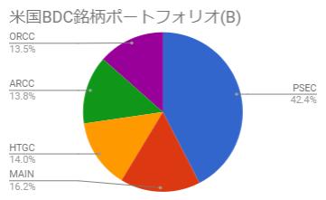 f:id:E_Akama:20210409082001p:plain