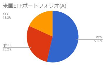 f:id:E_Akama:20210515092545p:plain