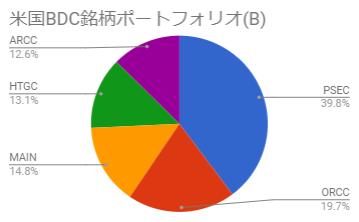 f:id:E_Akama:20210515092840p:plain
