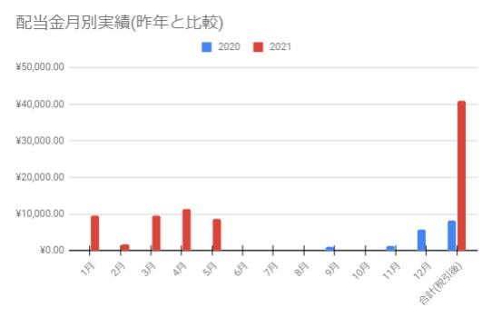 f:id:E_Akama:20210605095303p:plain