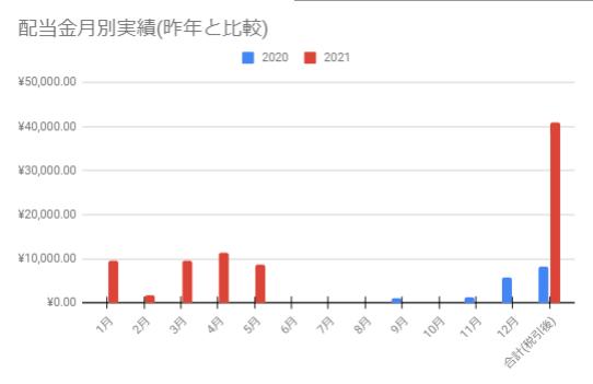 f:id:E_Akama:20210703075006p:plain