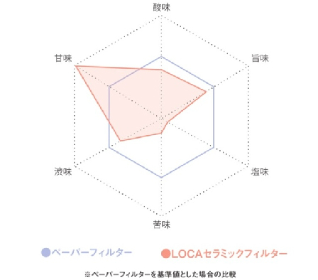 f:id:Econoya:20170722204324j:plain