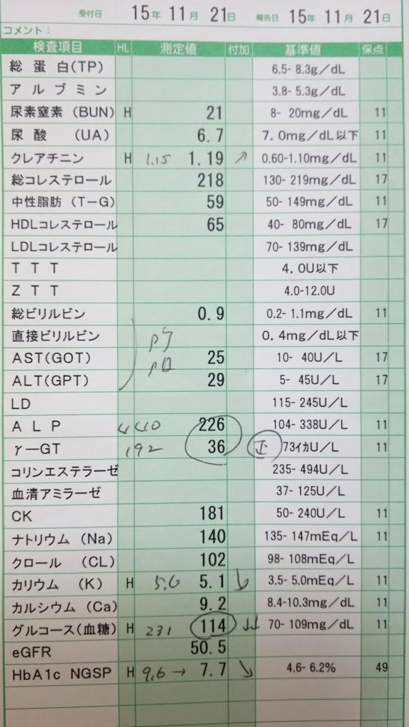 f:id:Eekomama:20170604175835j:plain