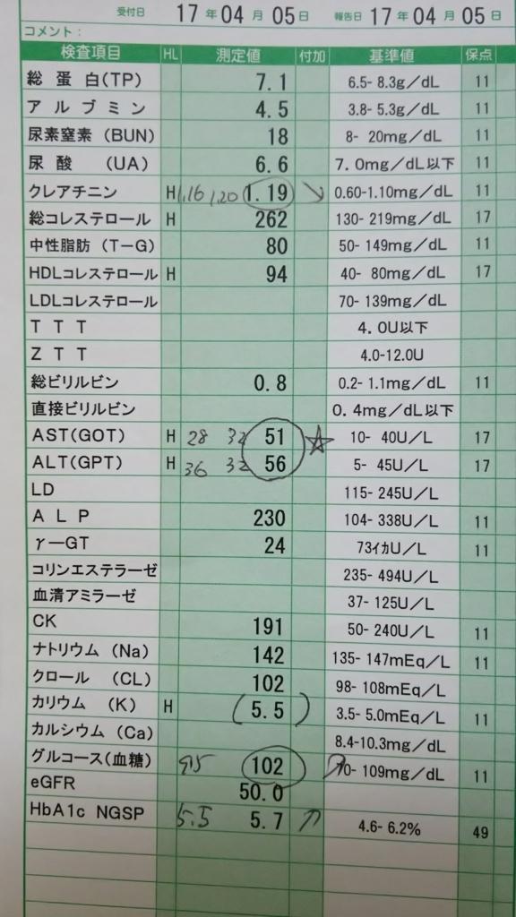 f:id:Eekomama:20170604213651j:plain