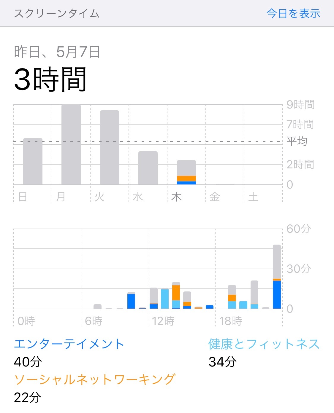 f:id:Eigo-kirai:20200508201714j:image