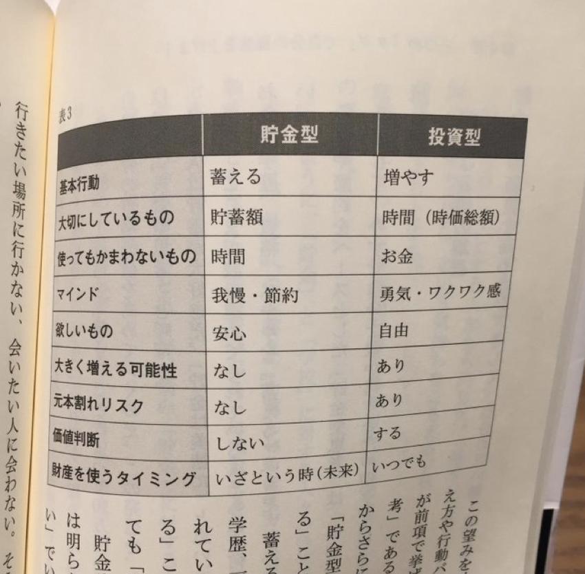 f:id:Eigo_Mikado:20180527161944p:plain