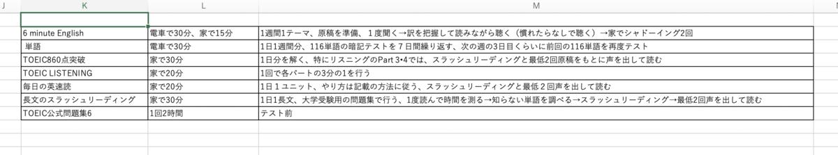 f:id:Eigonosuke:20200606140014p:plain