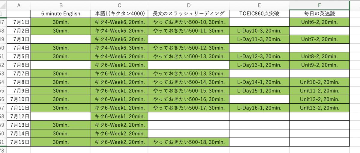 f:id:Eigonosuke:20200716171102p:plain