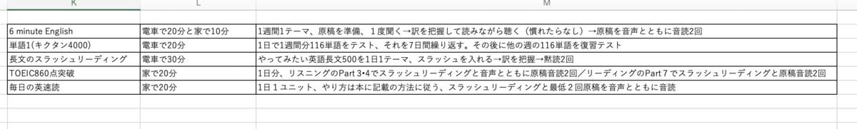 f:id:Eigonosuke:20200716171125p:plain