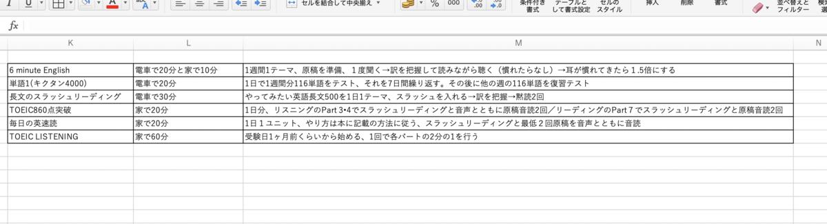 f:id:Eigonosuke:20200802141626p:plain