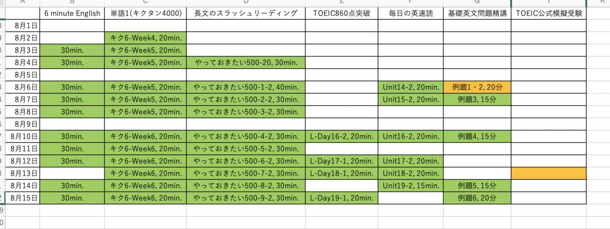 f:id:Eigonosuke:20200816204207p:plain