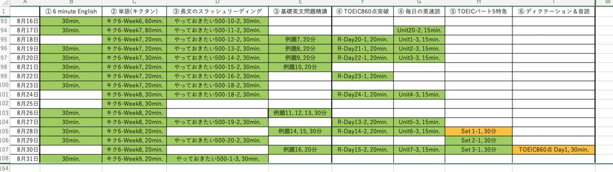 f:id:Eigonosuke:20200907003354p:plain
