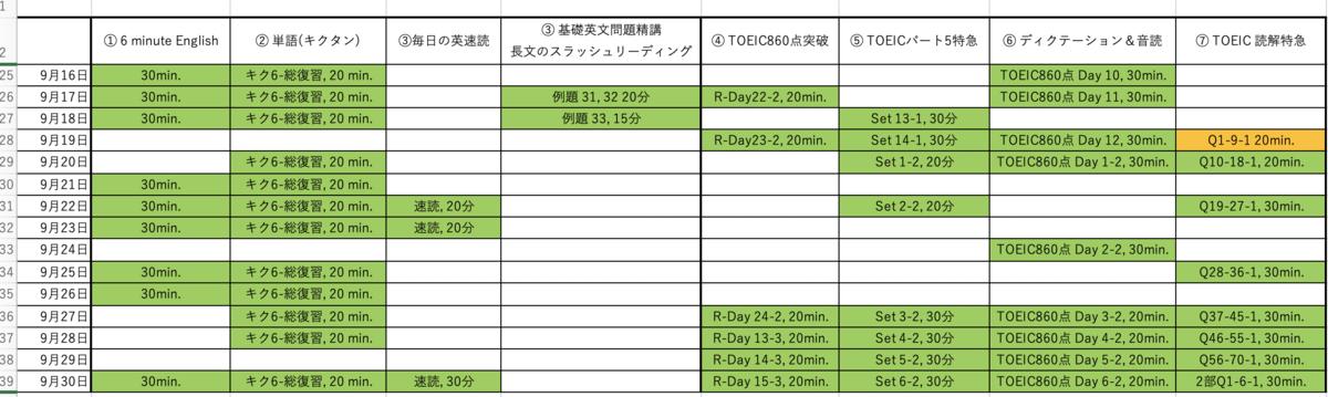 f:id:Eigonosuke:20201001221339p:plain
