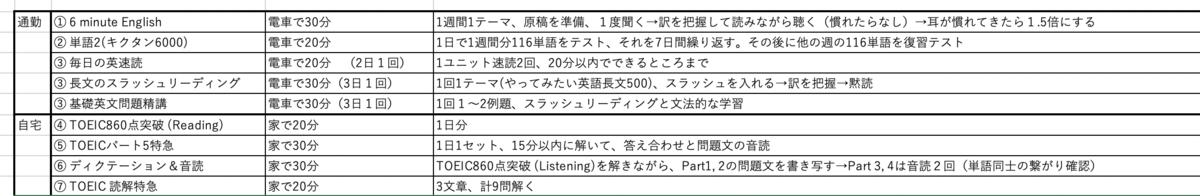 f:id:Eigonosuke:20201001221410p:plain