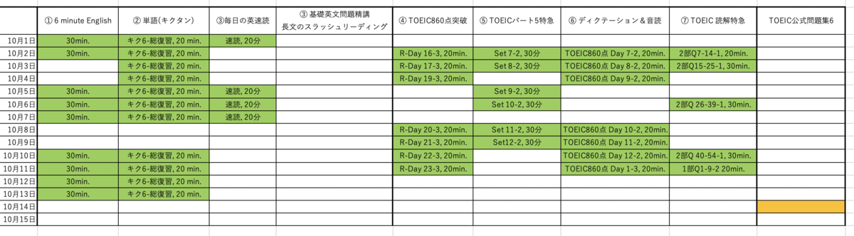 f:id:Eigonosuke:20201018224831p:plain