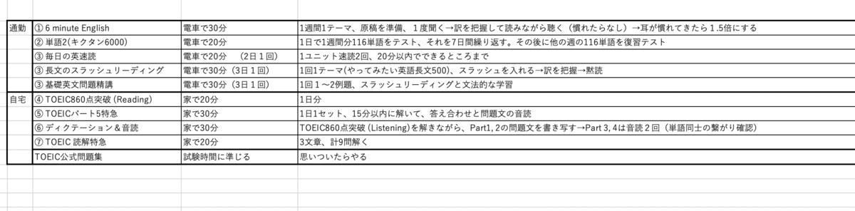 f:id:Eigonosuke:20201018224855p:plain