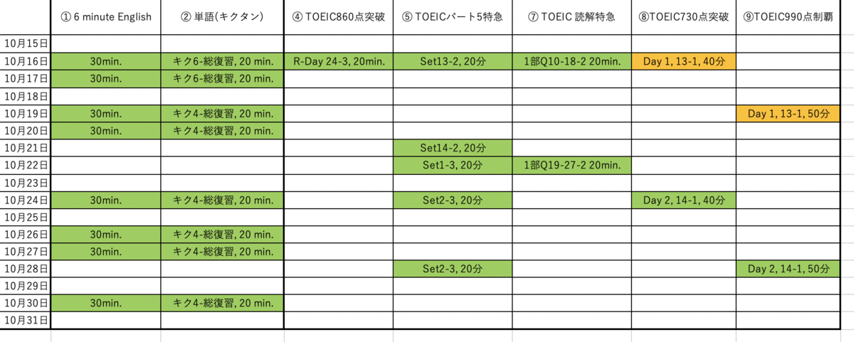 f:id:Eigonosuke:20201101220108p:plain
