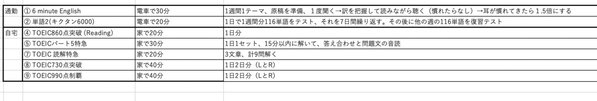 f:id:Eigonosuke:20201101220124p:plain