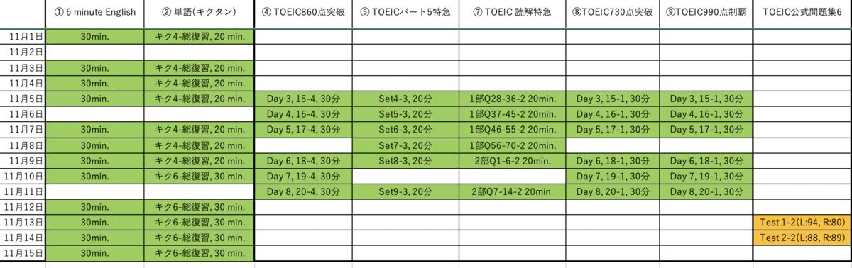 f:id:Eigonosuke:20201115080754p:plain