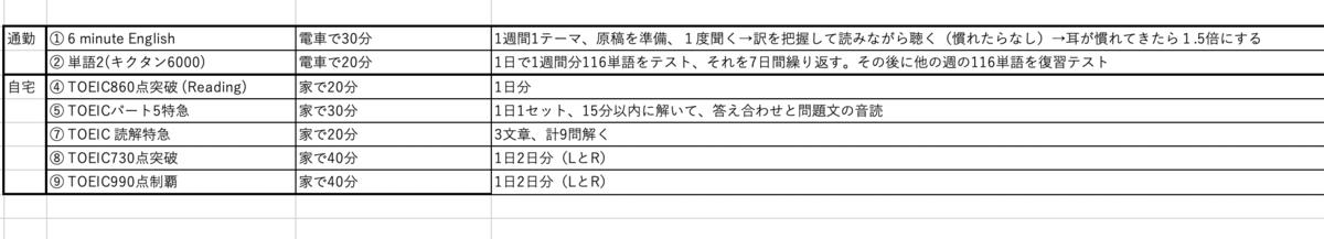 f:id:Eigonosuke:20201115080813p:plain