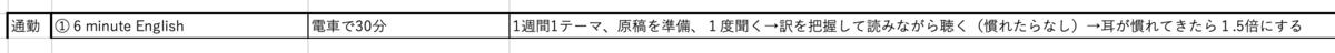 f:id:Eigonosuke:20201130232802p:plain