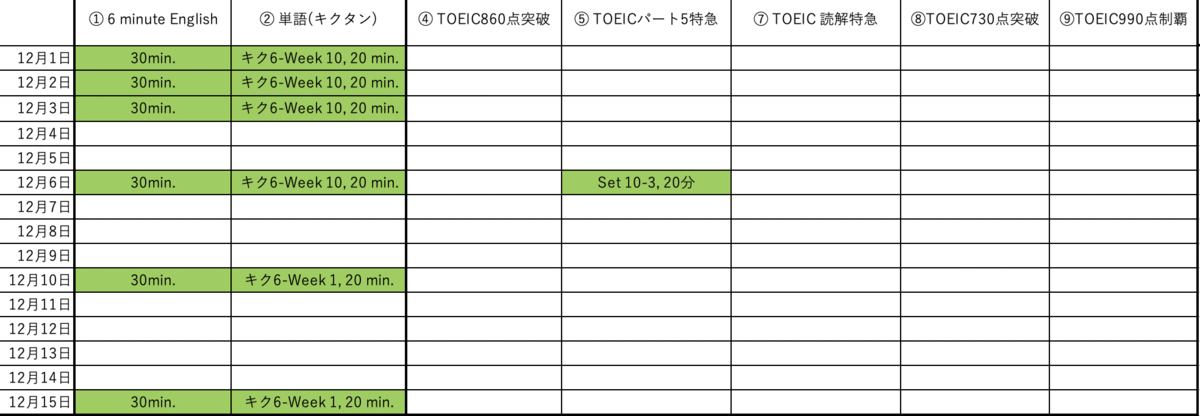 f:id:Eigonosuke:20201218012747p:plain