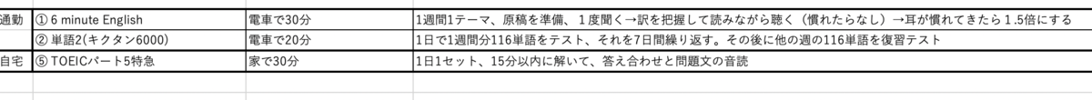 f:id:Eigonosuke:20201218012803p:plain