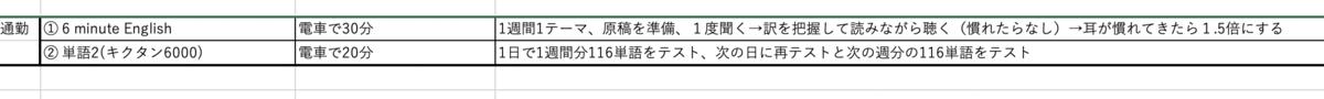 f:id:Eigonosuke:20210104221934p:plain