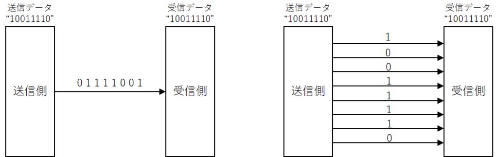 f:id:EleTECH:20190116231227p:plain