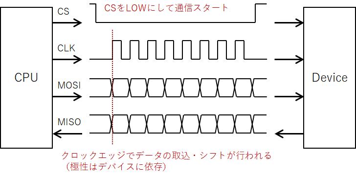 f:id:EleTECH:20190116231540p:plain