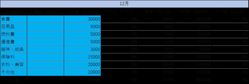 f:id:Emame:20210102182840p:plain