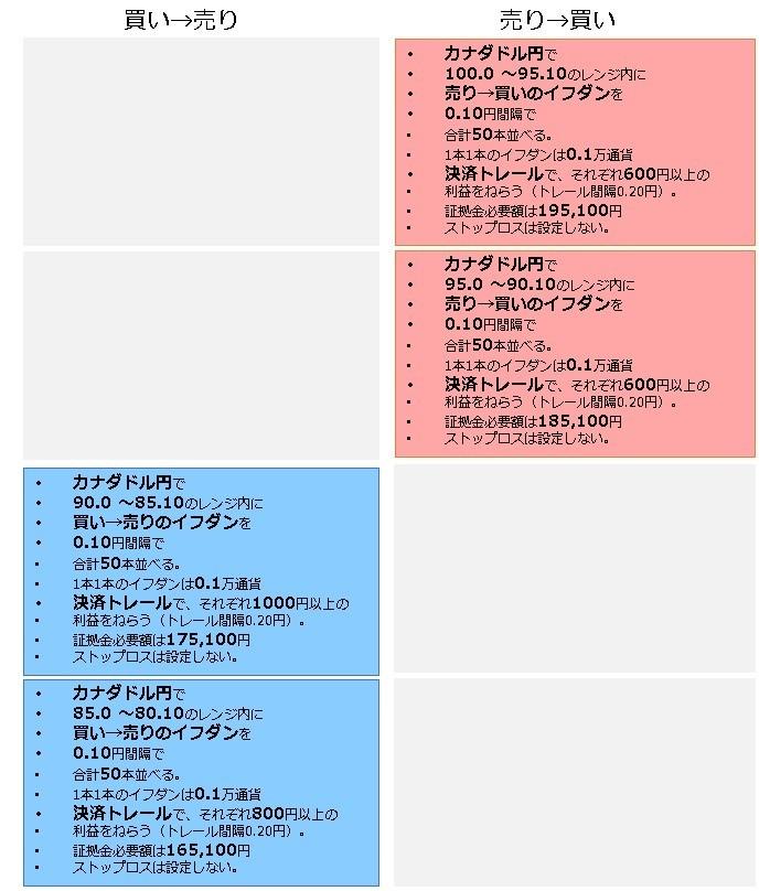 f:id:EngineeyaPaPa:20190104174948j:plain