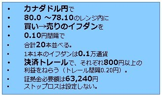 f:id:EngineeyaPaPa:20190104175027j:plain
