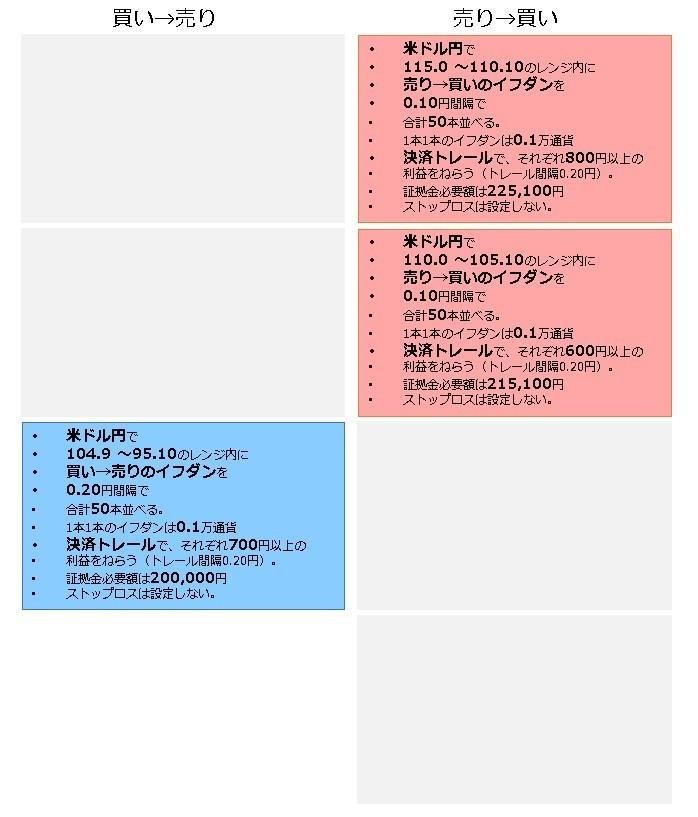 f:id:EngineeyaPaPa:20190120114443j:plain