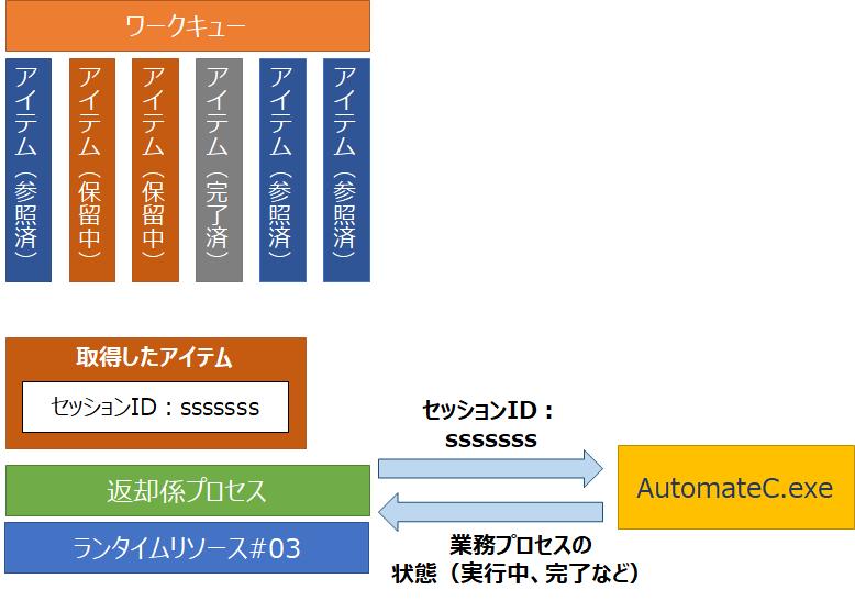 f:id:EnterpriseBlueOcean:20200402141058p:plain
