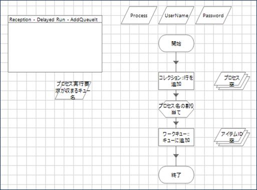 f:id:EnterpriseBlueOcean:20200428231240p:plain